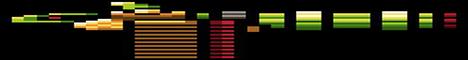Баннер сервера Minecraft Pulemet