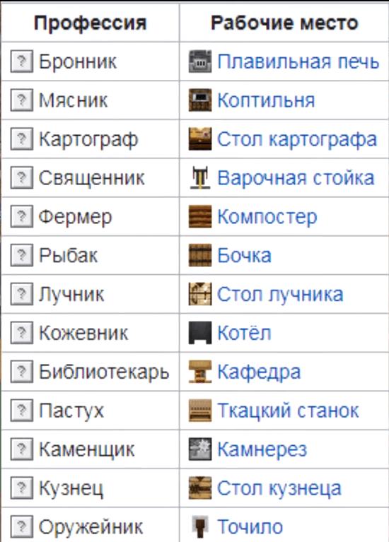 6 Скриншот Minecraft 1.14